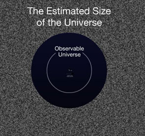 APOD - The Scale of the Universe